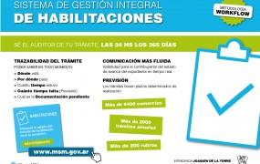 San Miguel estrena un sistema de habilitaciones único en Argentina